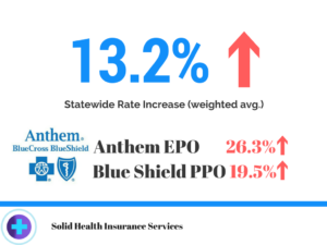 Statewide Rate Increases