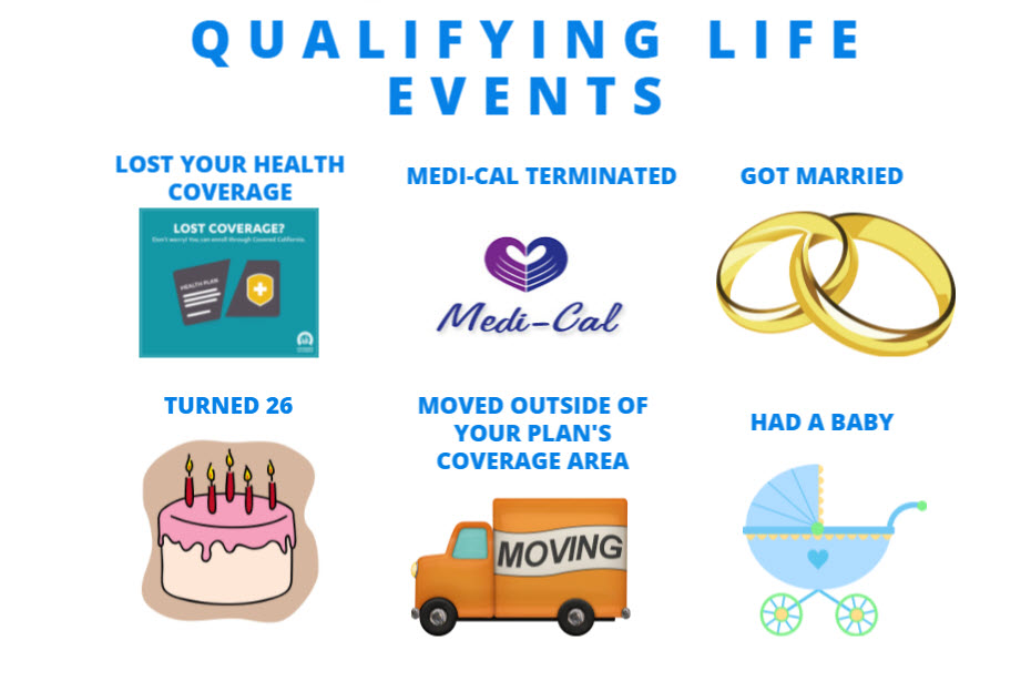 Qualifying Life Events For Health Insurance Solid Health Insurance